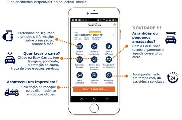 Novidade no aplicativo sulam rica auto or amentos via for App para planos