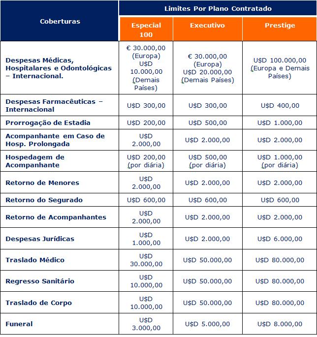 b4cce2e1a SulAmérica Saúde | Plano Hospitalar